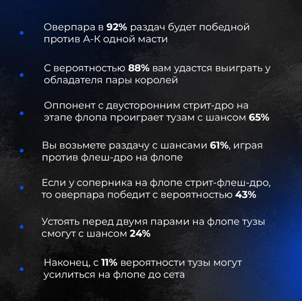 Статистика розыгрыша карманных тузов.